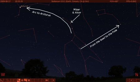 The Big Dipper as a guidepost to the northern sky.