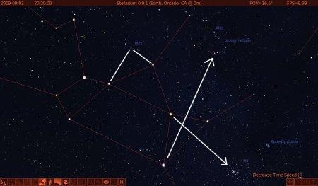 Sagittarius DSOs