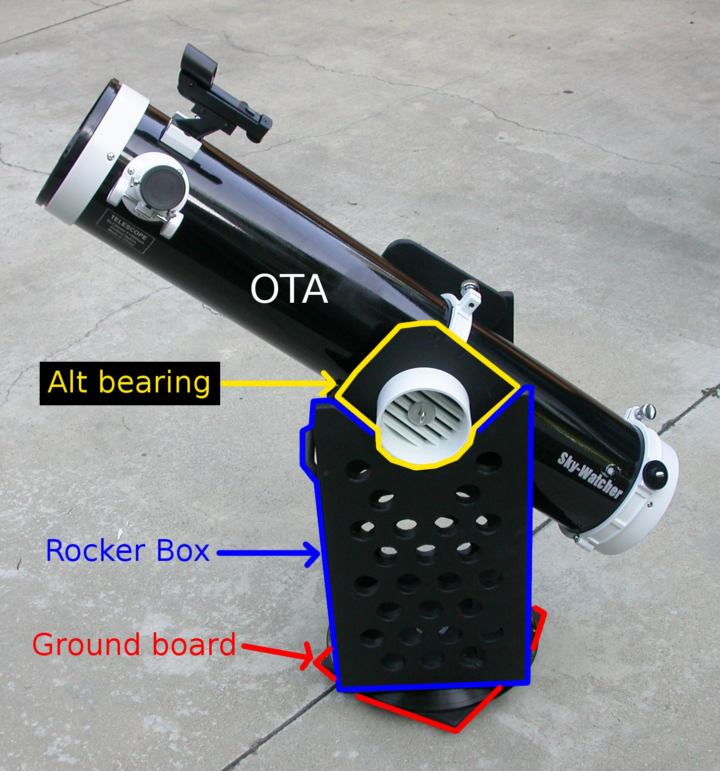 DIY Astronomy Projects | 10 Minute Astronomy