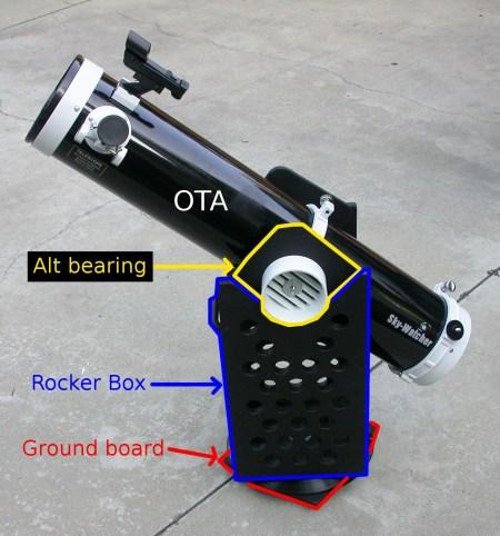 Parts of a dob base