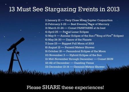 2013 astronomy events