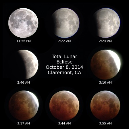 Oct 2014 lunar eclipse composite