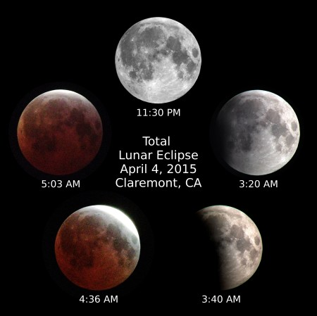 April 2015 lunar eclipse composite