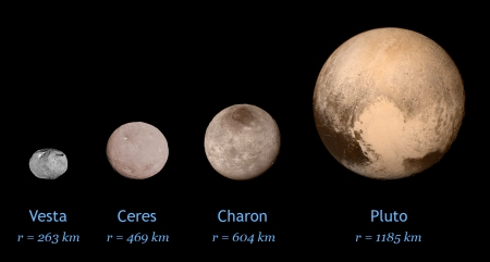 Pluto and other former planets