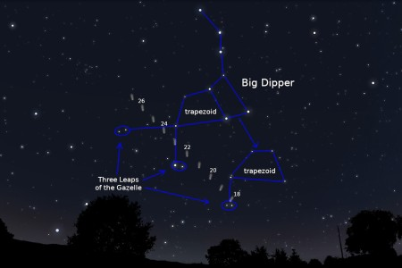 NEOWISE path traced in Stellarium - bright