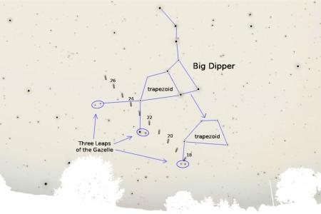 NEOWISE path traced in Stellarium - invert